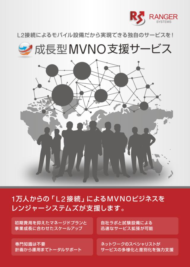 株式会社レンジャーシステムズ 成長型MVNO支援サービスp1-omote